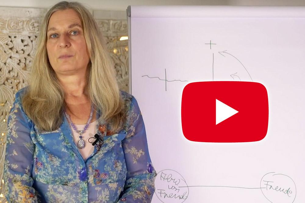 Video mit Roswitha Stark: Geradlinigkeit, Narbenentstörungen